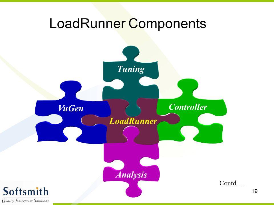 LoadRunner Components