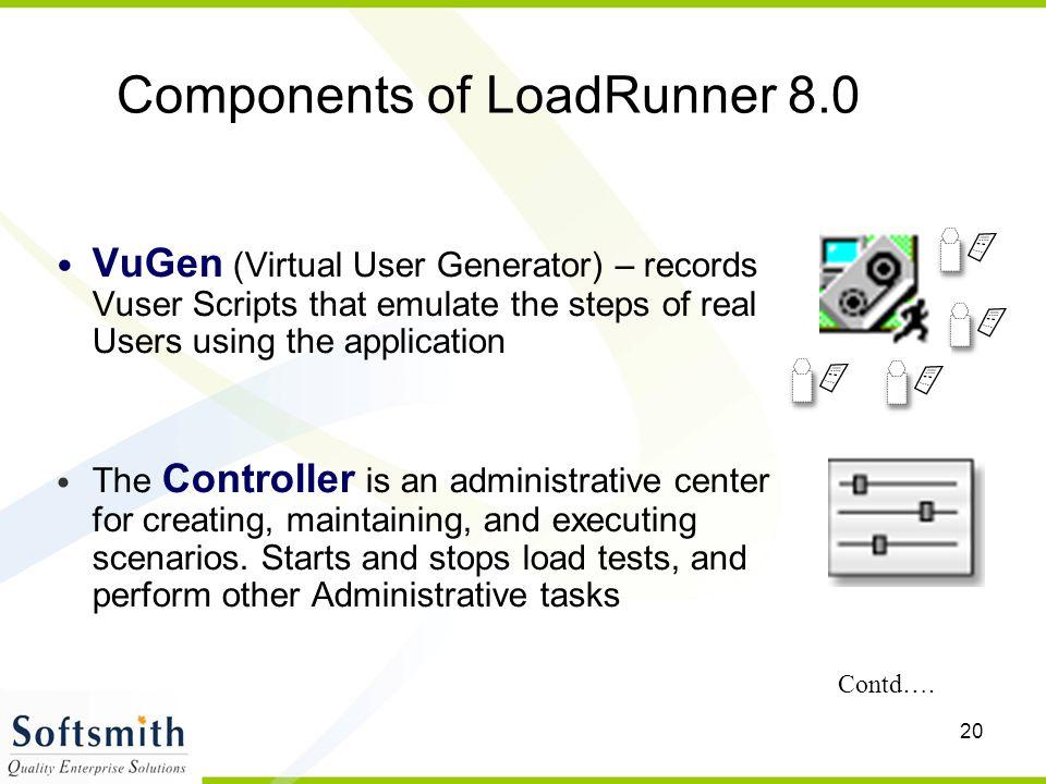 Components of LoadRunner 8.0