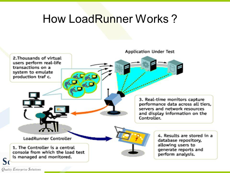 How LoadRunner Works