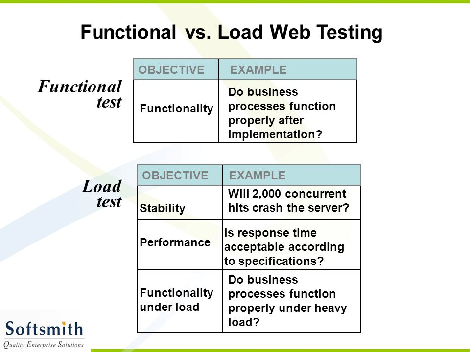Functional vs. Load Web Testing