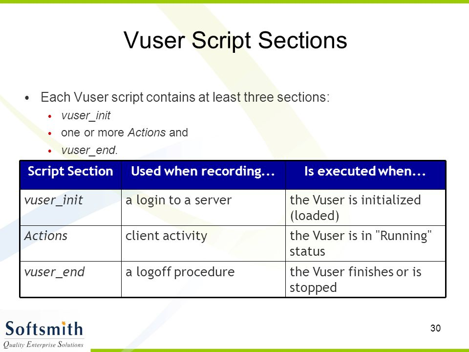 Vuser Script Sections Each Vuser script contains at least three sections: vuser_init. one or more Actions and.