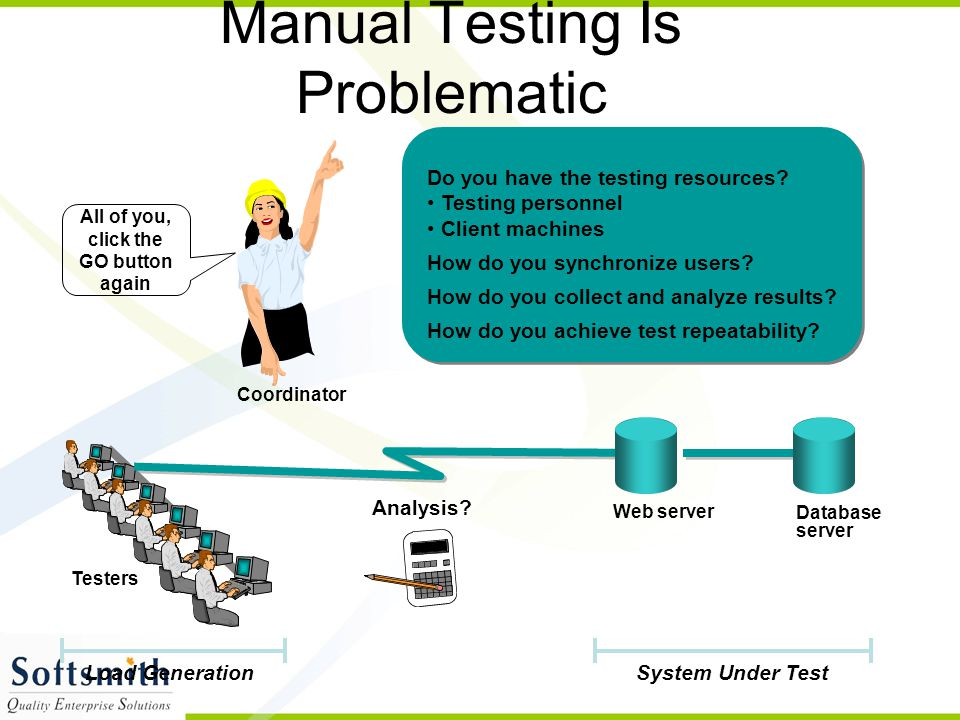 Manual Testing Is Problematic