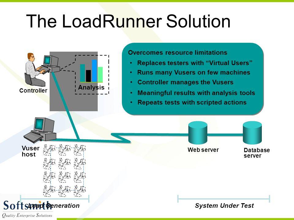 The LoadRunner Solution
