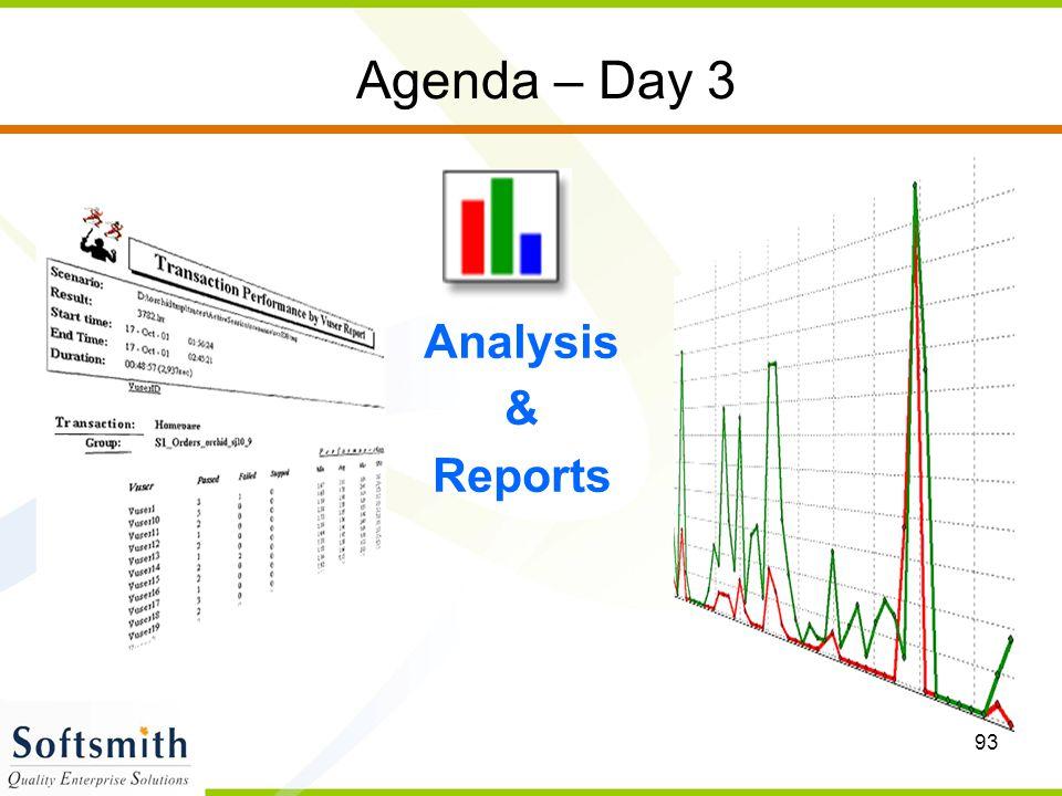 Agenda – Day 3 Analysis & Reports