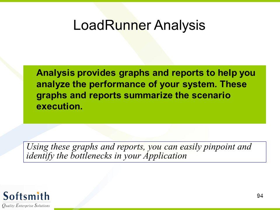 LoadRunner Analysis