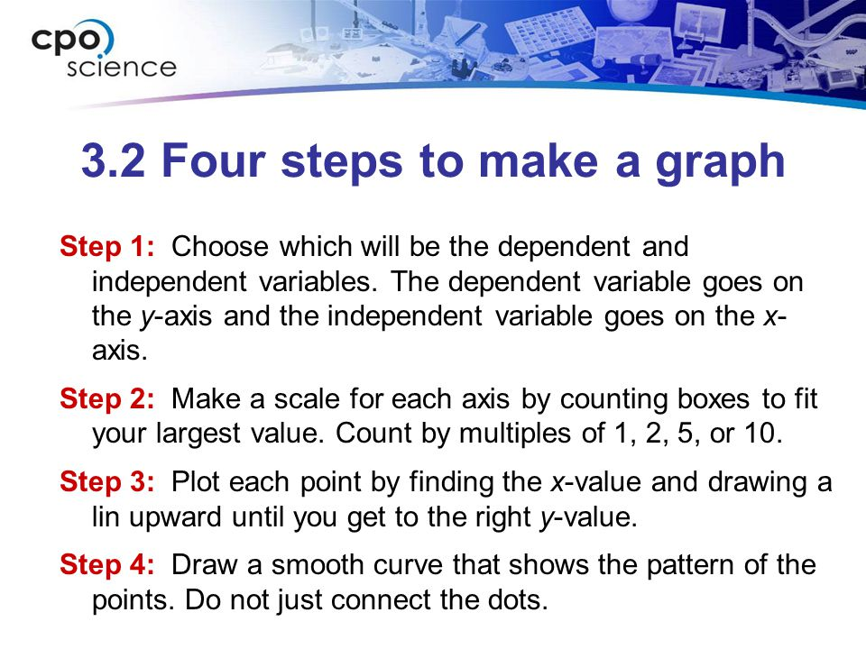 3.2 Four steps to make a graph