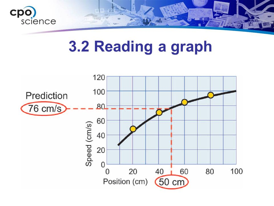 3.2 Reading a graph A graph can give you an accurate answer even without doing the experiment.
