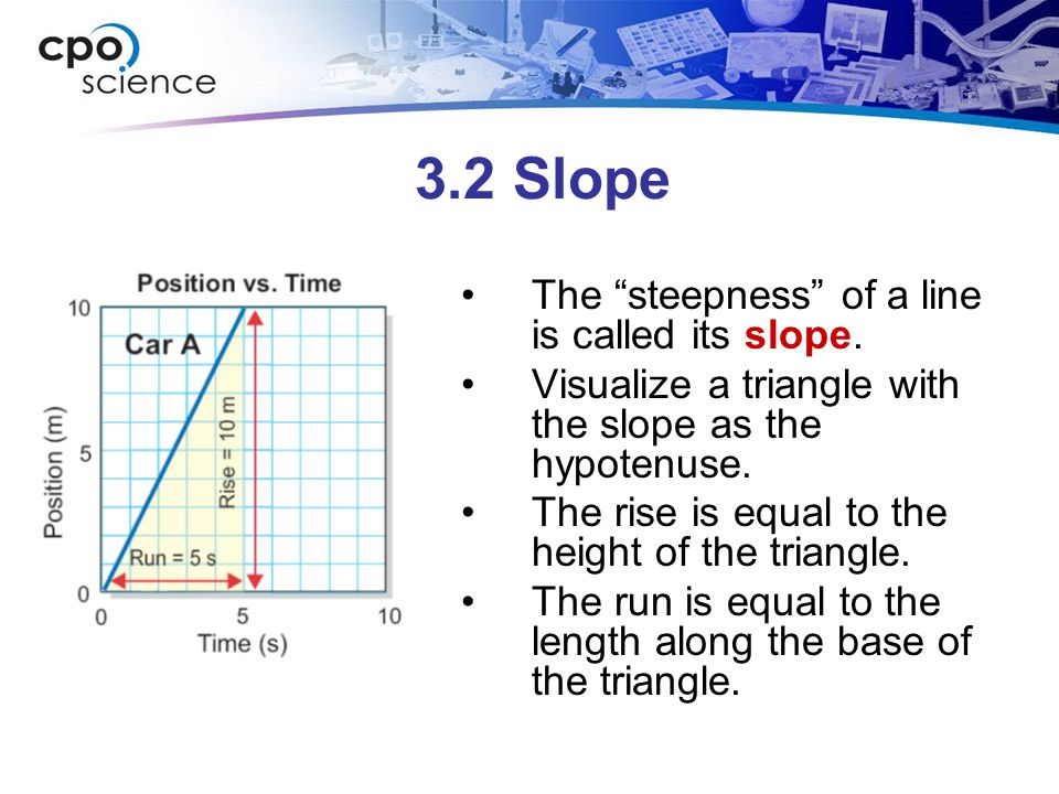 3.2 Slope The steepness of a line is called its slope.