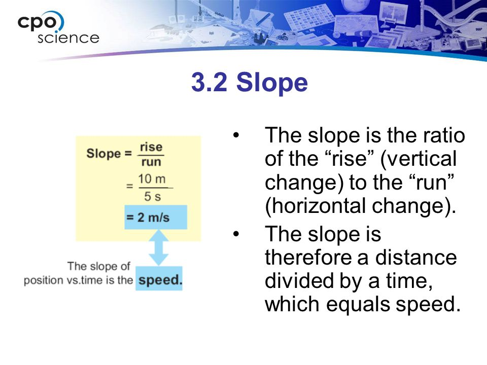 3.2 Slope The slope is the ratio of the rise (vertical change) to the run (horizontal change).
