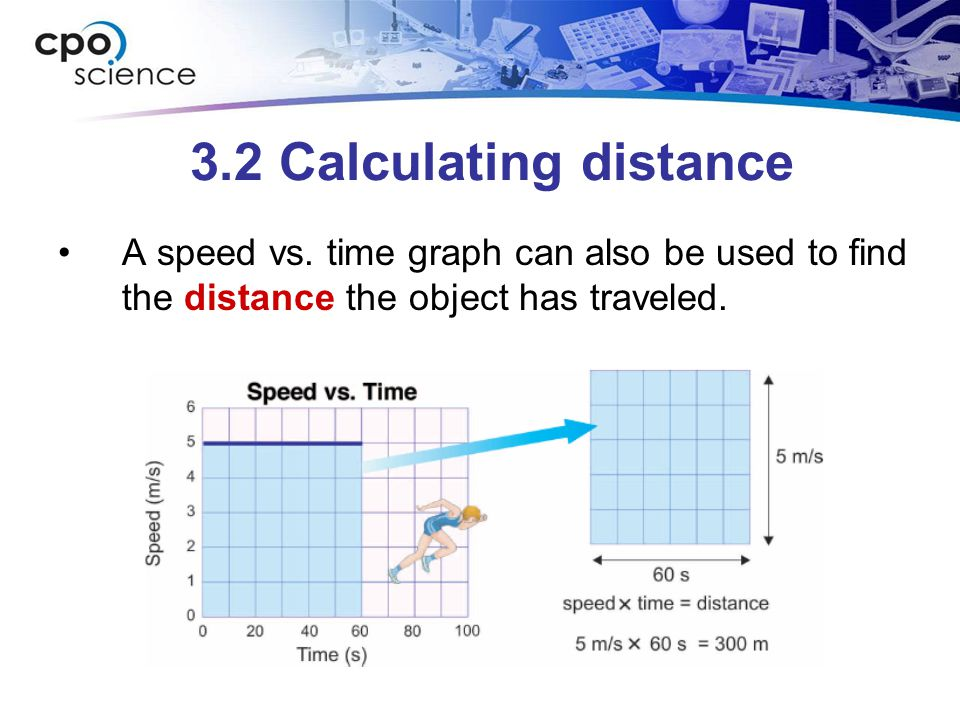 3.2 Calculating distance A speed vs.