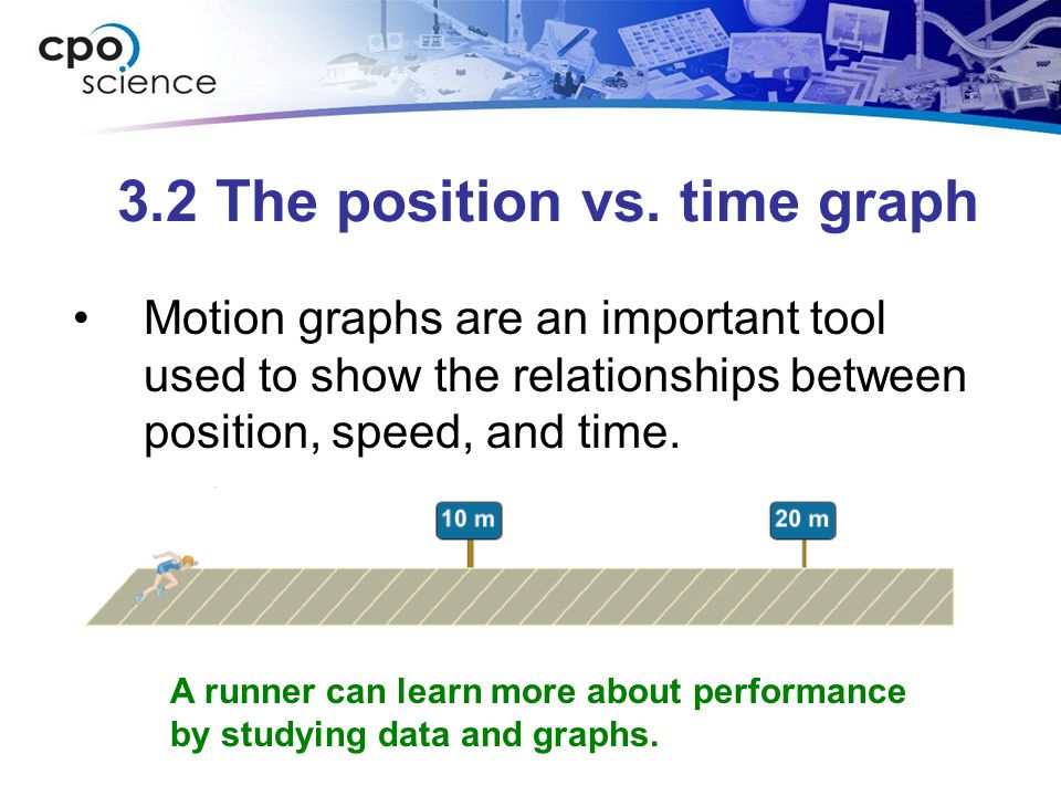 3.2 The position vs. time graph