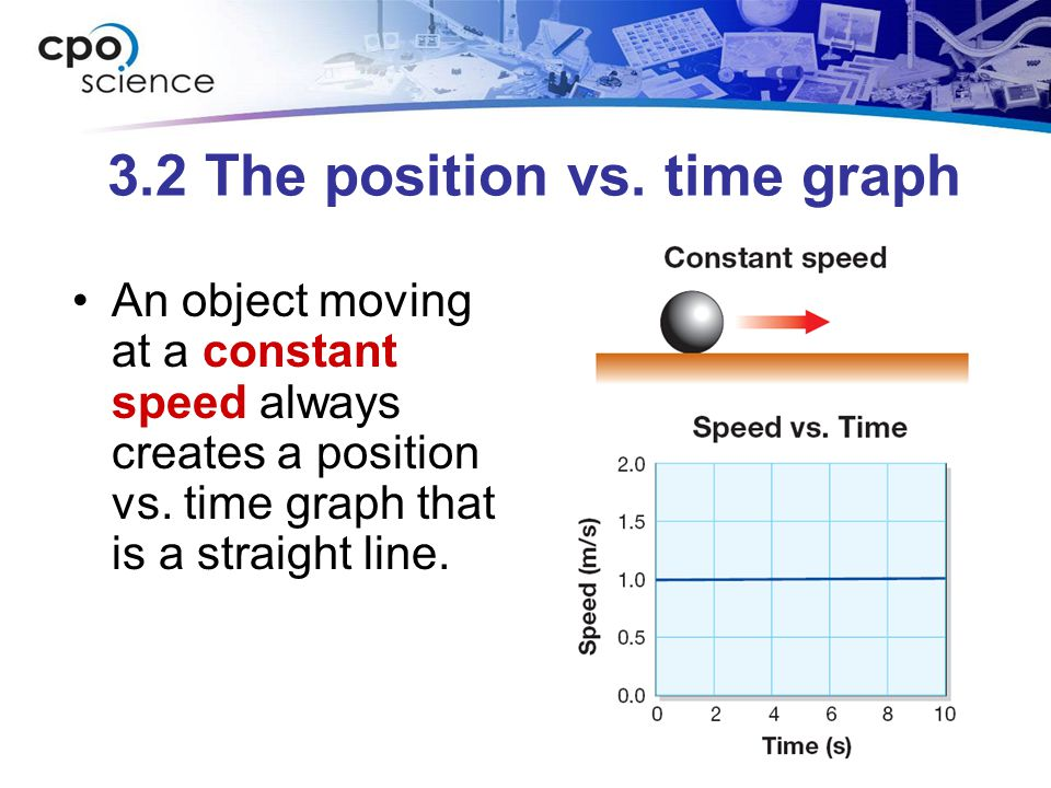 position vs time graph velocity and acceleration relationship