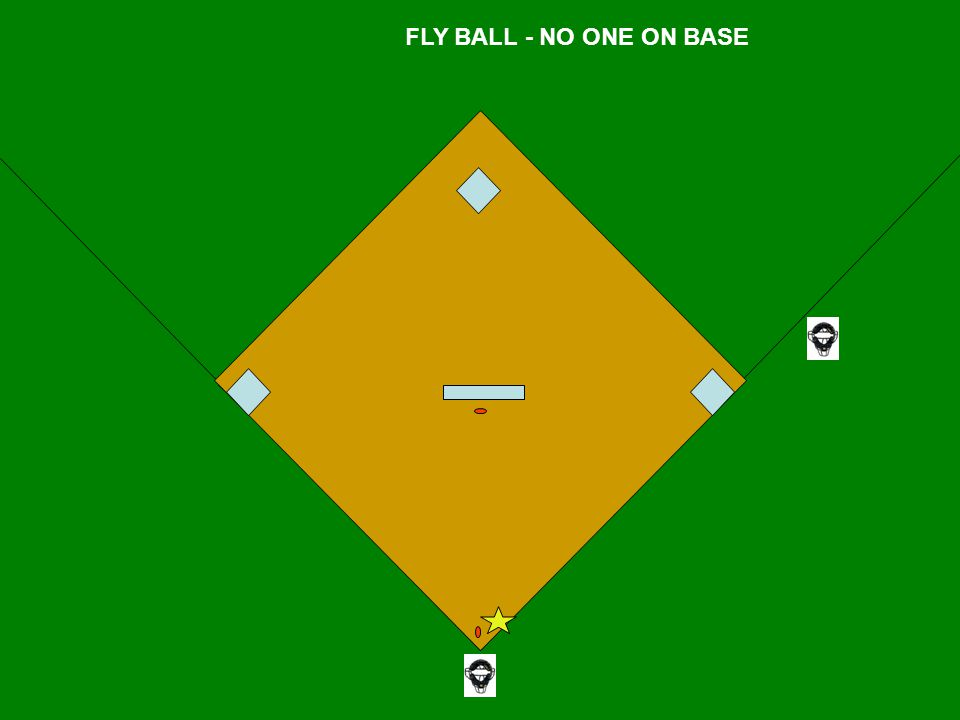 FLY BALL - NO ONE ON BASE No one on. Fly ball down the left field line.