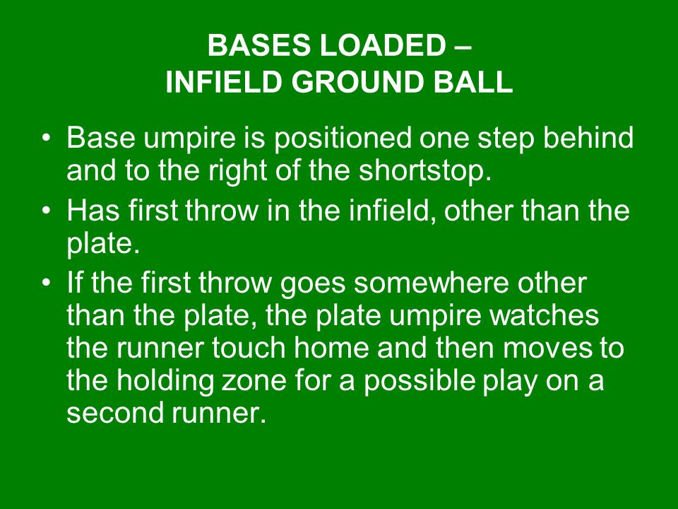 BASES LOADED – INFIELD GROUND BALL
