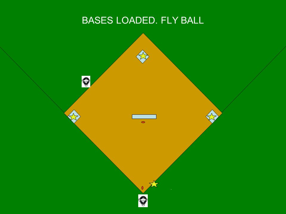 BASES LOADED. FLY BALL Bases loaded. Fly ball center field. .
