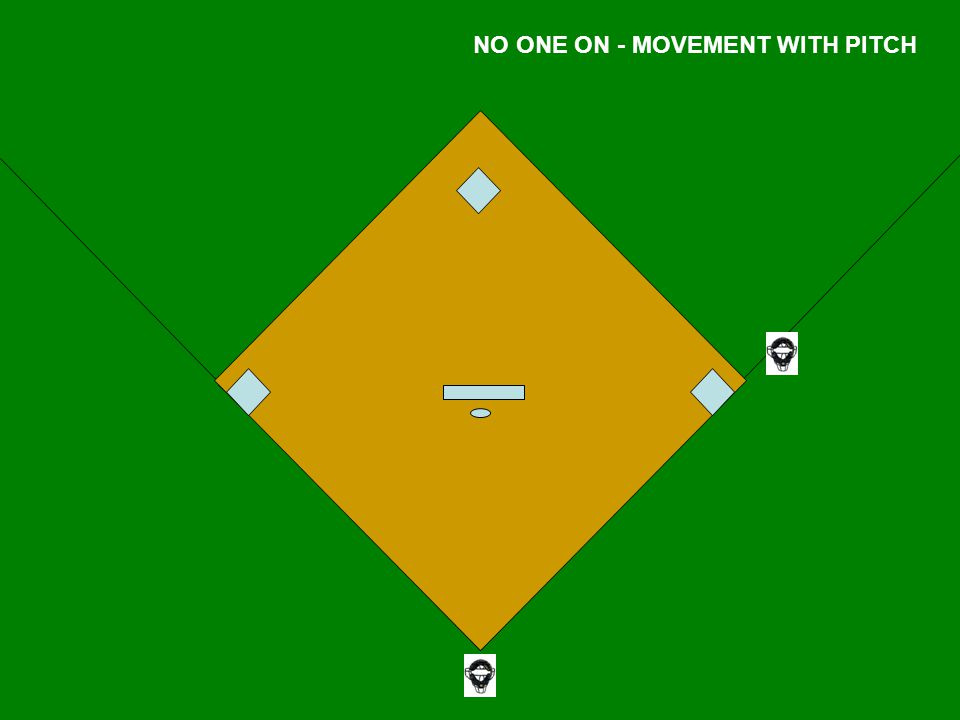 NO ONE ON - MOVEMENT WITH PITCH