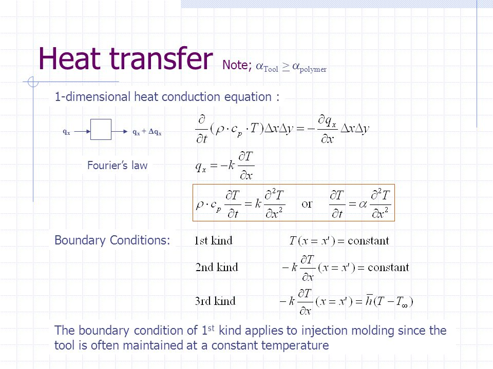Heat transfer Note; aTool > apolymer