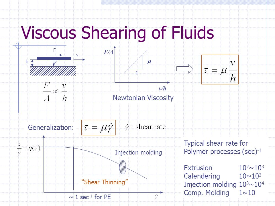 Viscous Shearing of Fluids