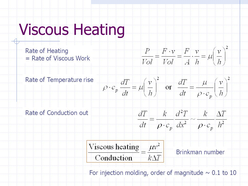 Viscous Heating Rate of Heating = Rate of Viscous Work