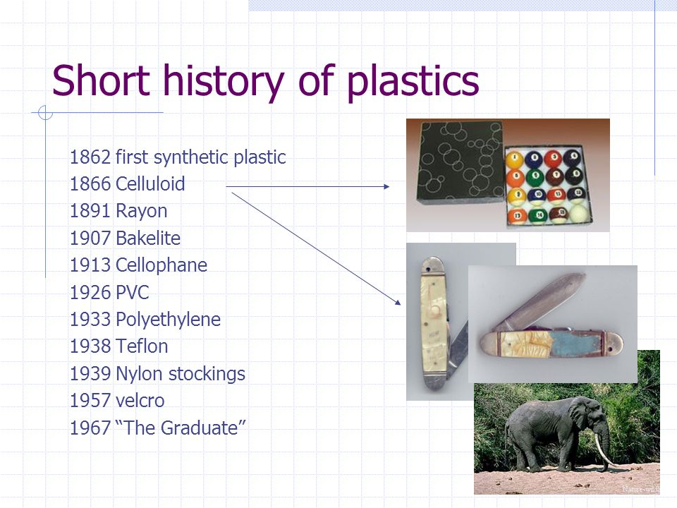 Short history of plastics