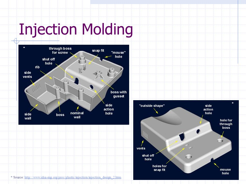 Injection Molding * * * Source: http://www.idsa-mp.org/proc/plastic/injection/injection_design_2.htm.