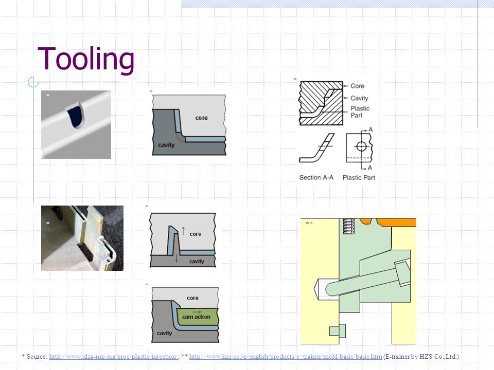Tooling * * * * * ** *