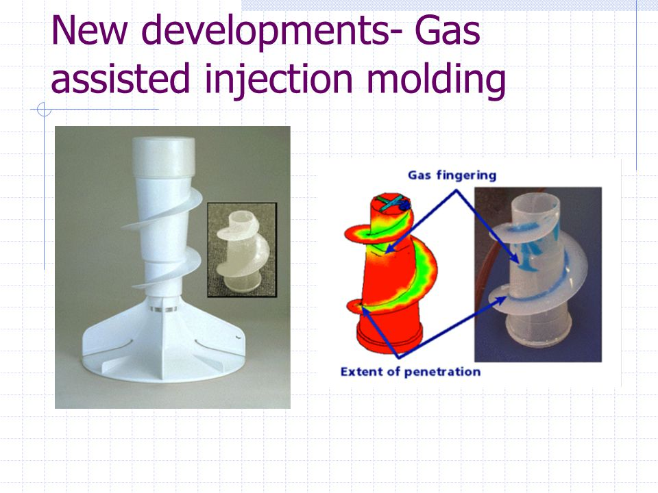 New developments- Gas assisted injection molding