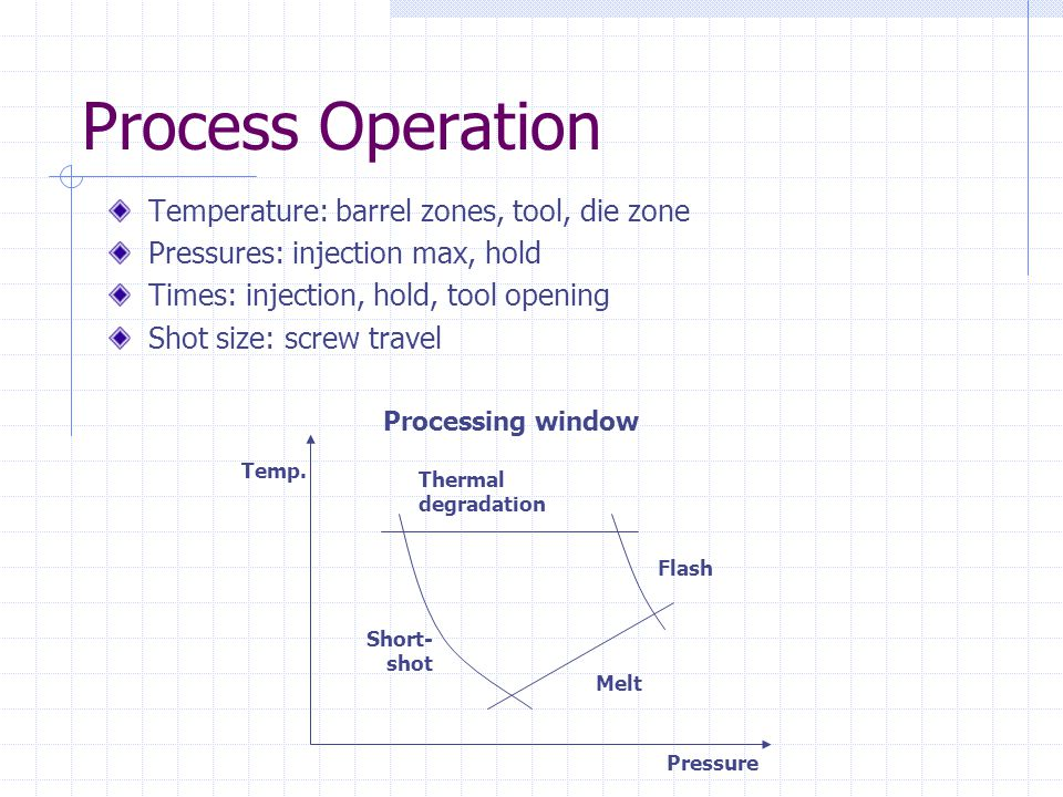 Process Operation Temperature: barrel zones, tool, die zone