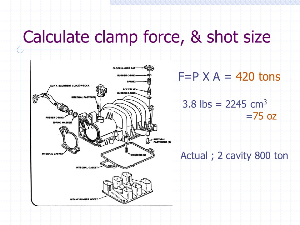 Calculate clamp force, & shot size