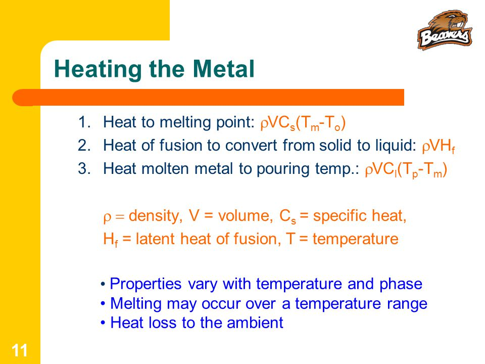 Heating the Metal Heat to melting point: rVCs(Tm-To)