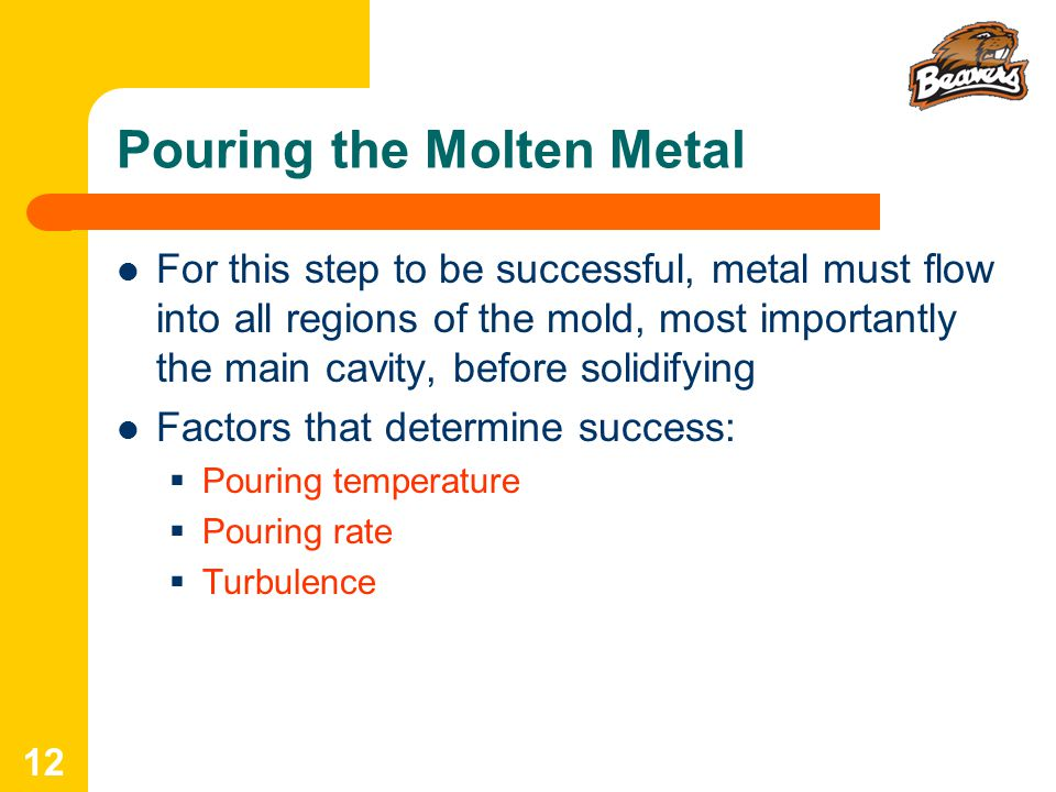 Pouring the Molten Metal