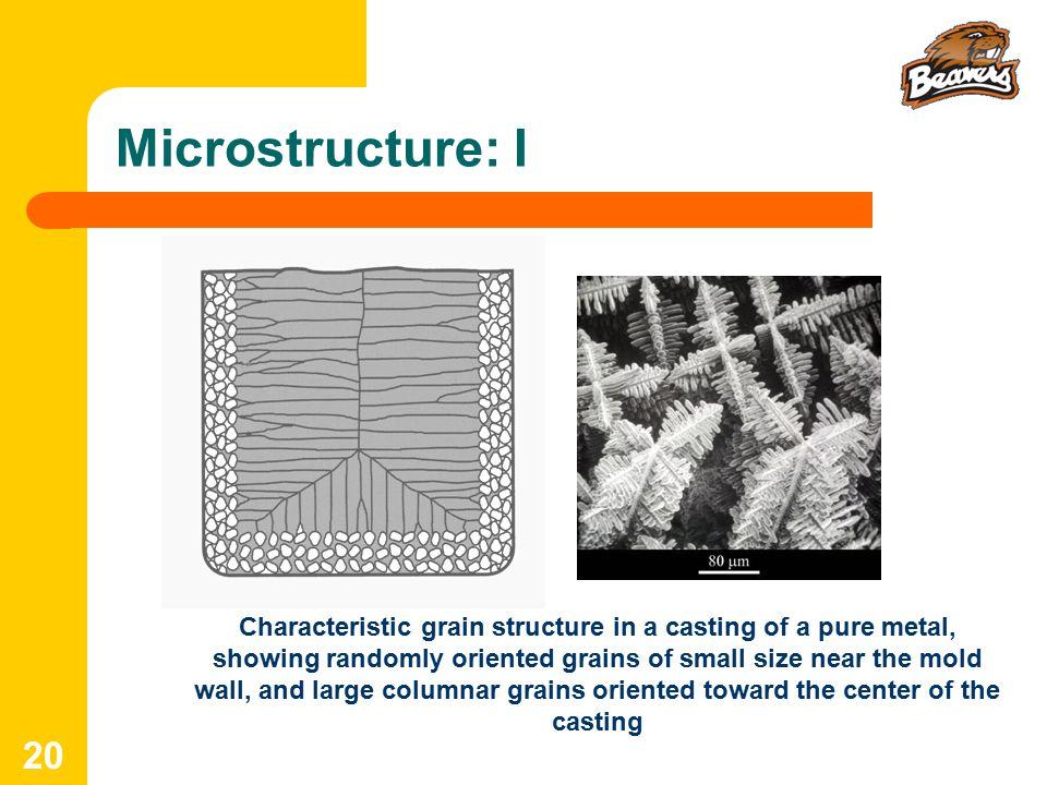 Microstructure: I