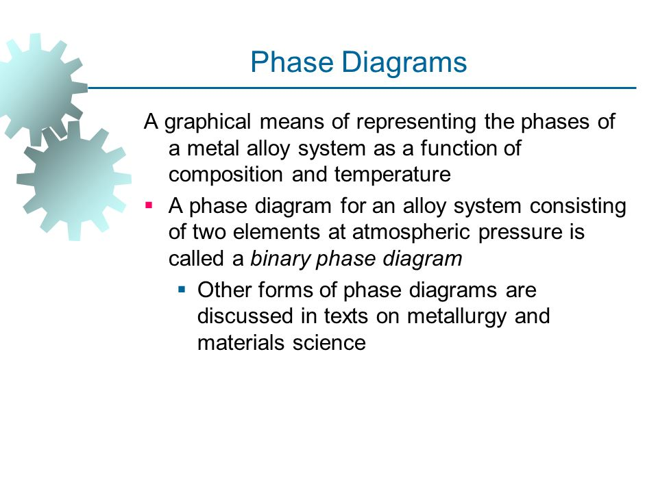 Phase Diagrams A graphical means of representing the phases of a metal alloy system as a function of composition and temperature.