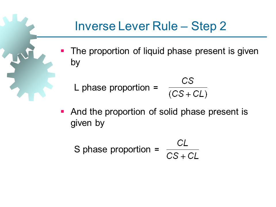 Inverse Lever Rule – Step 2