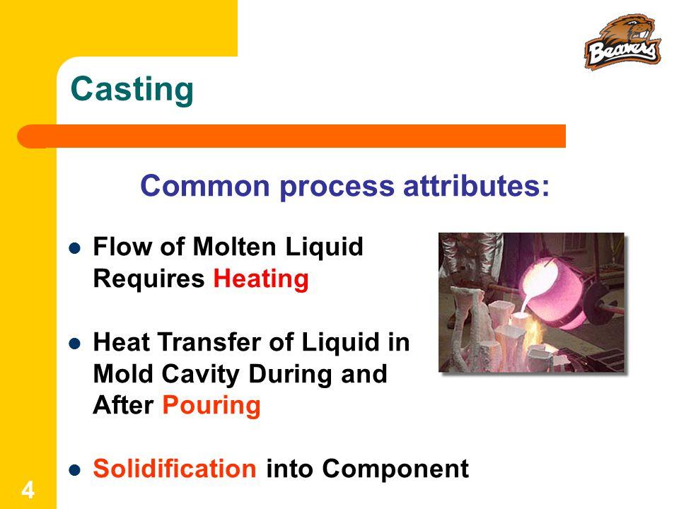 Common process attributes: