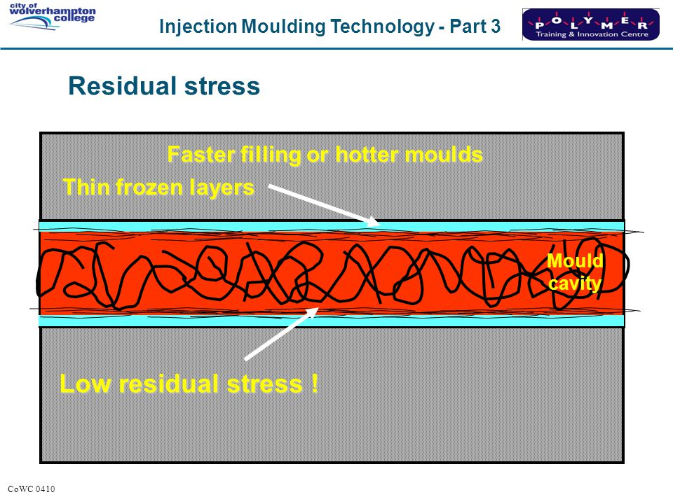 Faster filling or hotter moulds