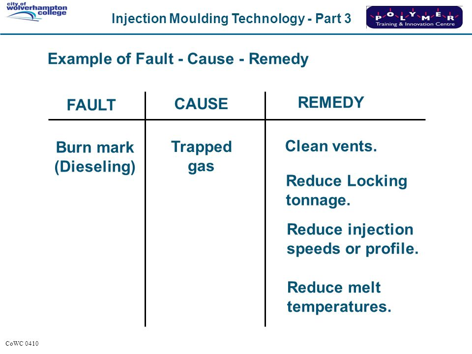 Example of Fault - Cause - Remedy