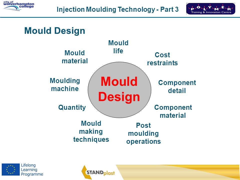IMAGINE YOUR MOULD DESIGNERS. WHAT NEEDS TO BE CONSIDERED