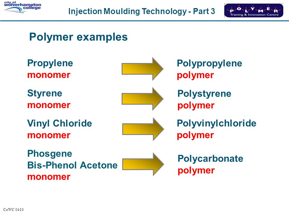 Polymer examples Propylene monomer Polypropylene polymer Styrene