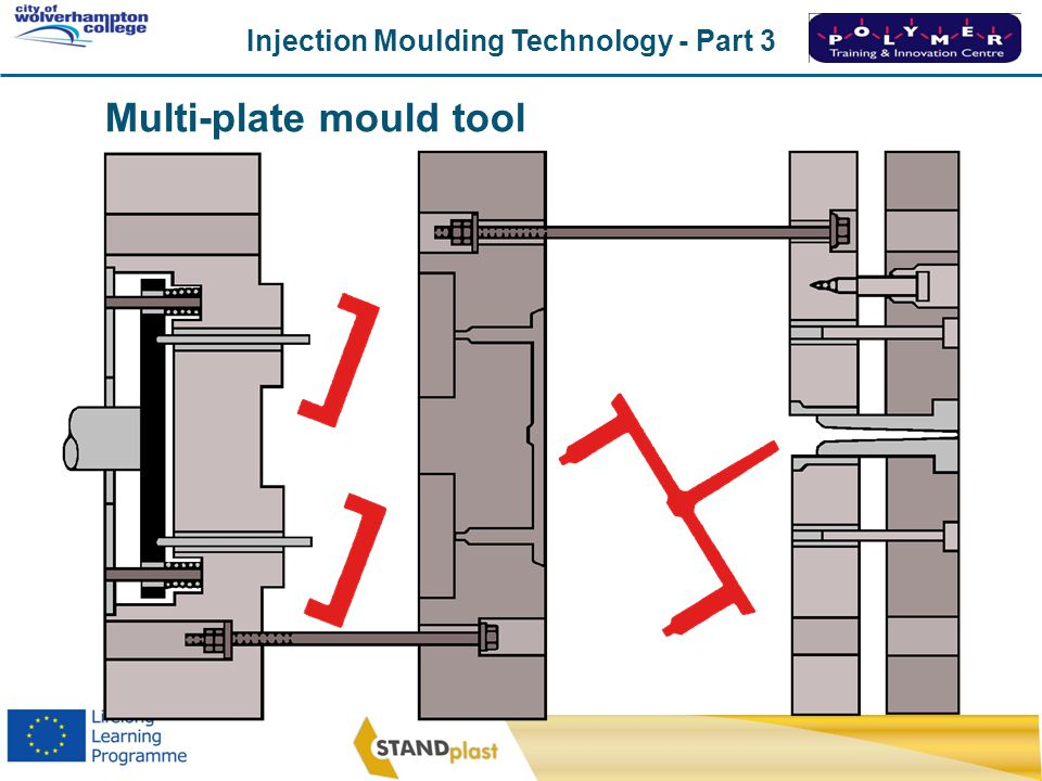 Multi-plate mould tool