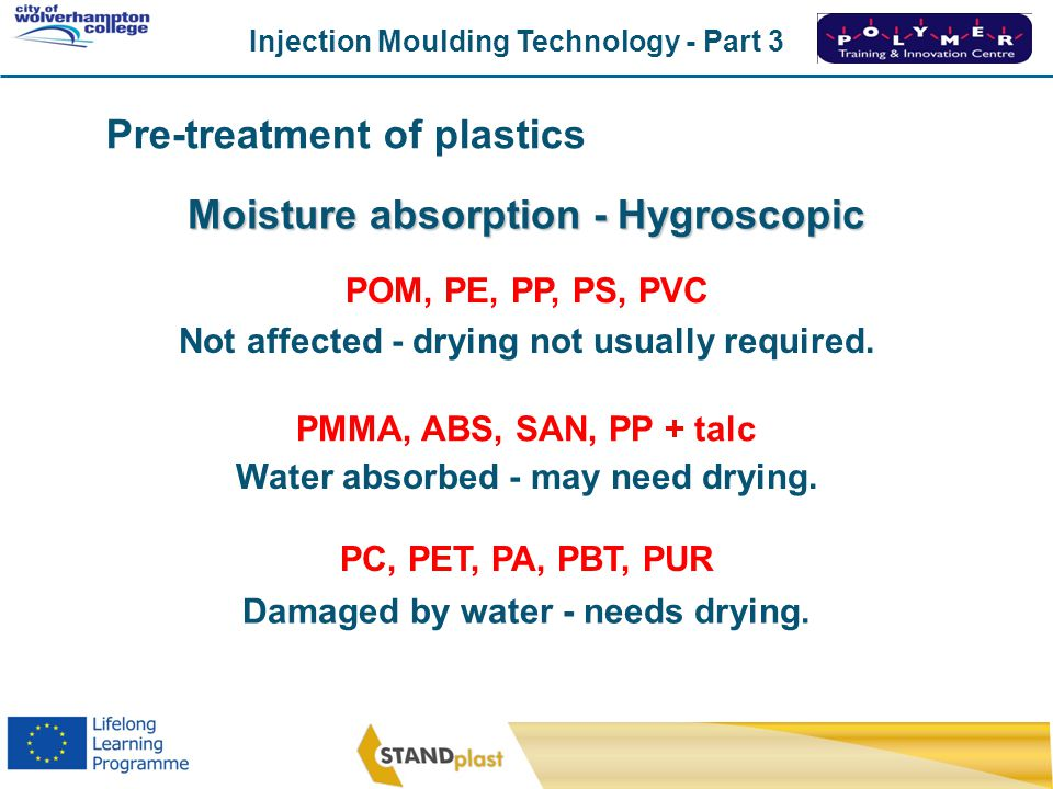 Pre-treatment of plastics