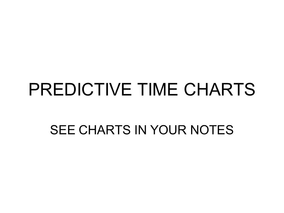 PREDICTIVE TIME CHARTS