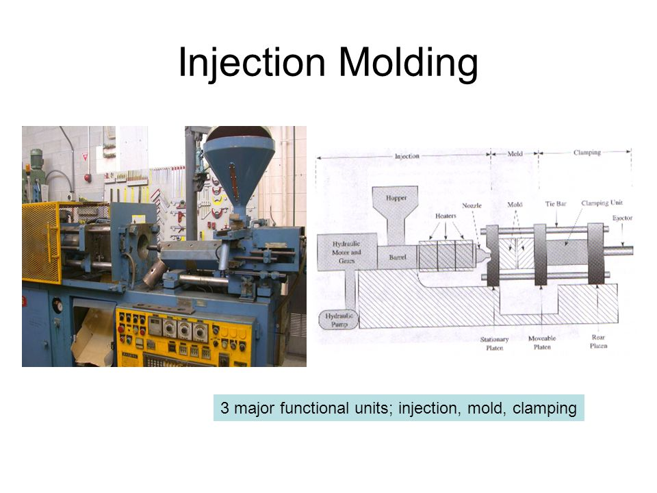 Injection Molding 3 major functional units; injection, mold, clamping