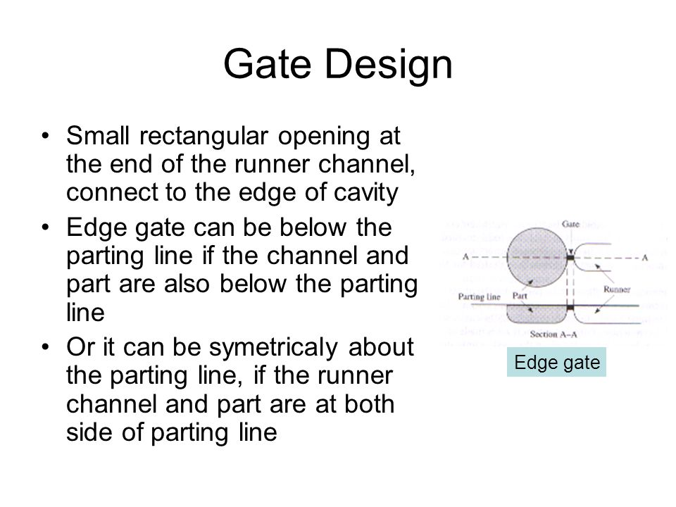 Gate Design Small rectangular opening at the end of the runner channel, connect to the edge of cavity.