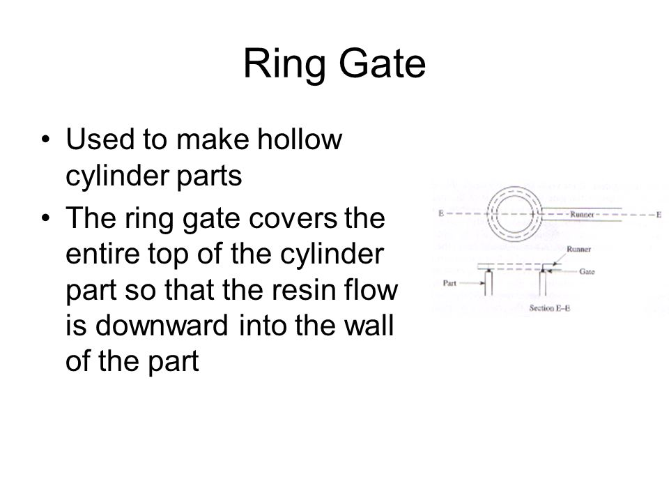Ring Gate Used to make hollow cylinder parts