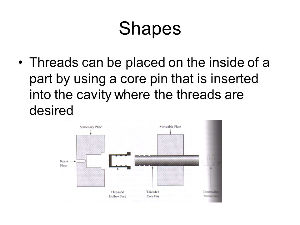 Shapes Threads can be placed on the inside of a part by using a core pin that is inserted into the cavity where the threads are desired.