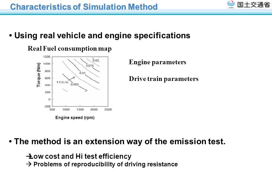 Characteristics of Simulation Method
