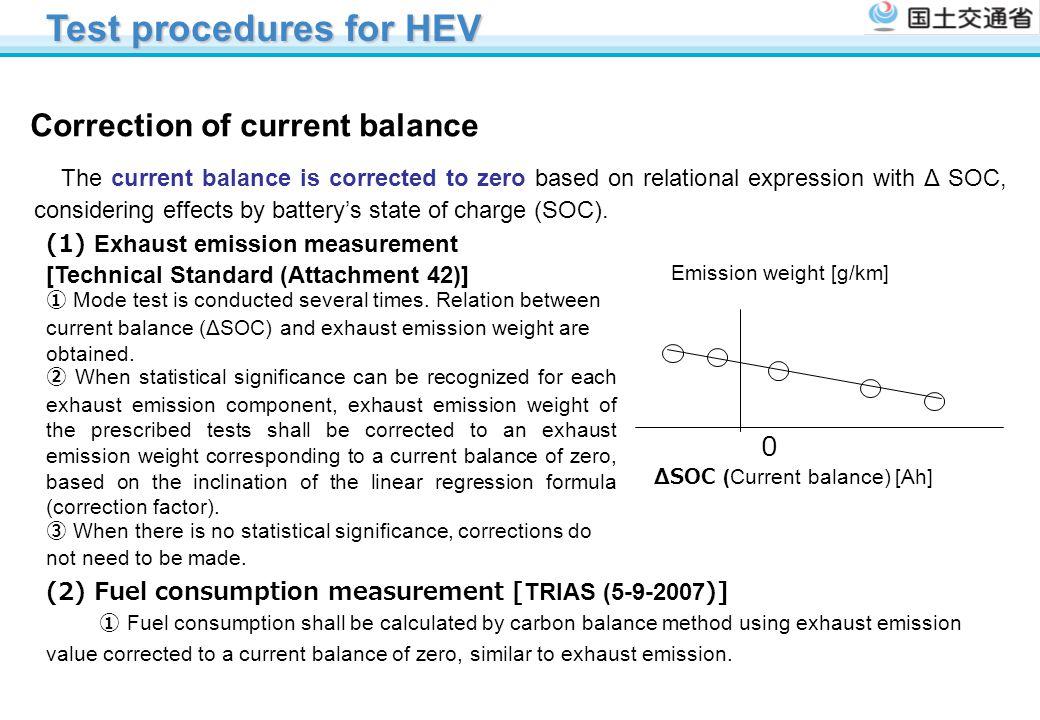 Test procedures for HEV
