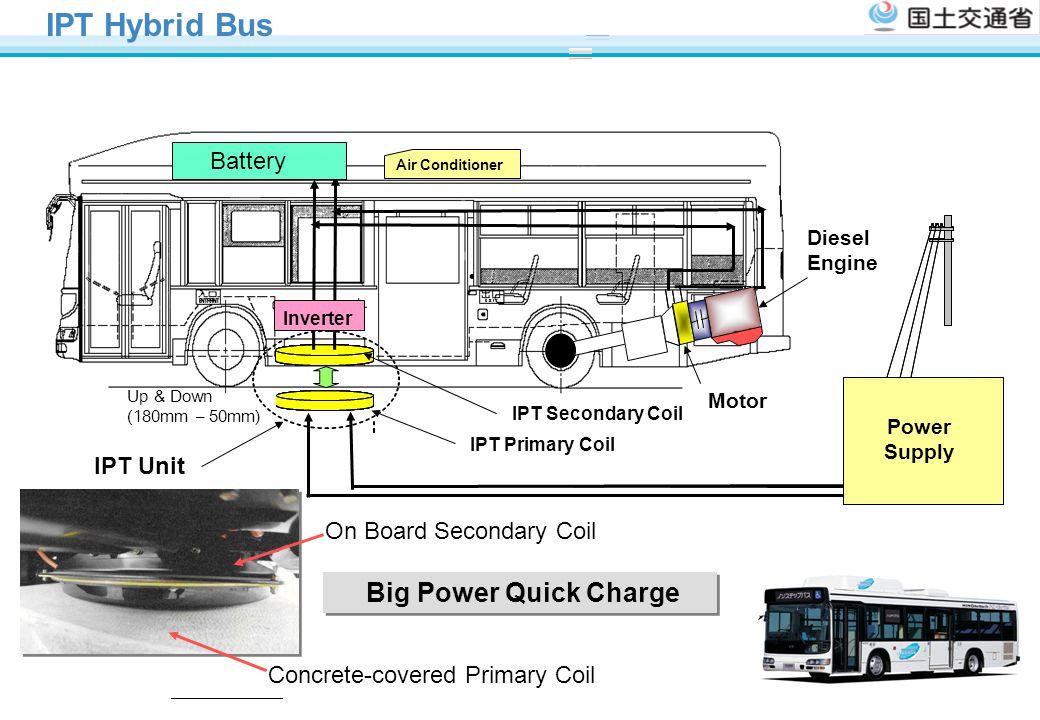 IPT Hybrid Bus Big Power Quick Charge Battery IPT Unit