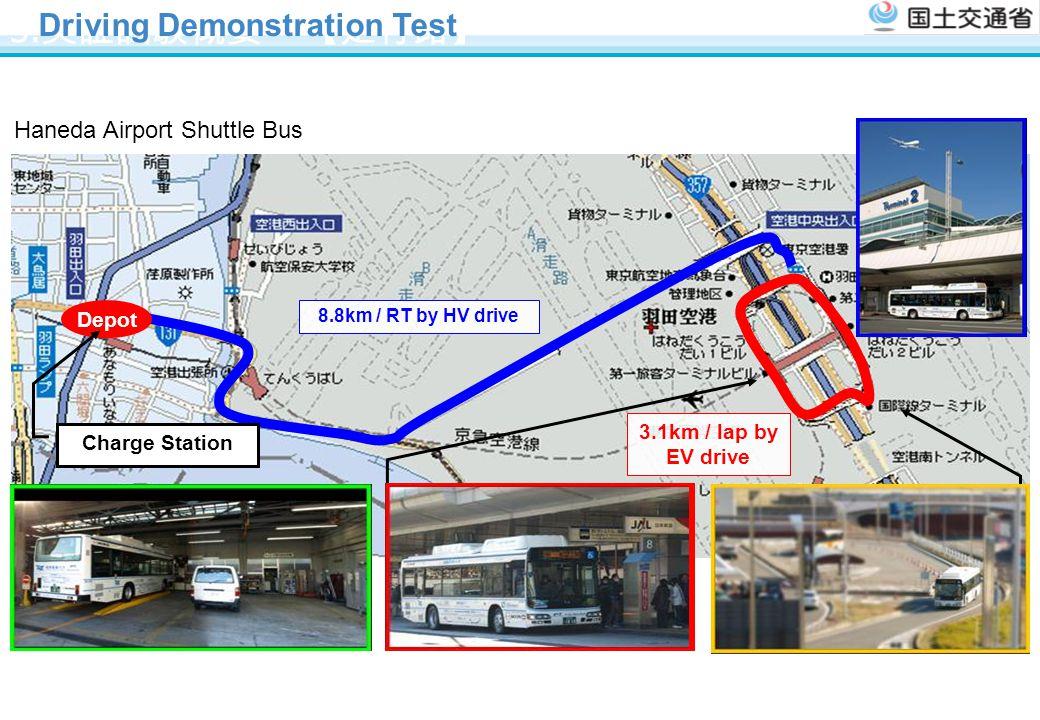 3.実証試験概要 【走行路】 Driving Demonstration Test Haneda Airport Shuttle Bus